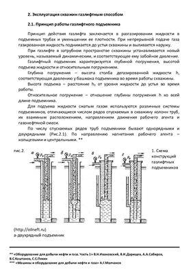 Оборудование для эксплуатации скважин фонтанным и газлифтным способами