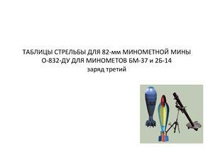 Таблицы стрельбы 82-мм минометной мины О-832-ДУ для минометов БМ-37 и 2Б-14