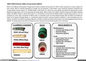 Модульный пороховой заряд - Modular Artillery Charge System ХМ231/ХМ232