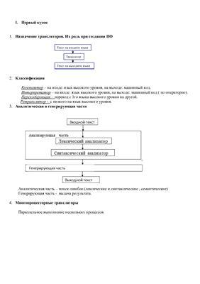 Ответы на экзамен Корягин