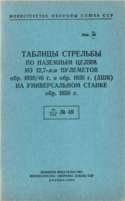 Таблицы стрельбы по наземным целям из 12.7 мм пулеметов обр. 1938/46 г. и обр. 1938 г. (ДШК) на универсальном станке обр. 1938 г