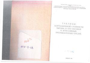 Шаповалова О.М. Таблицы коррозионной стойкости титана и его сплавов в агрессивных промышленных средах