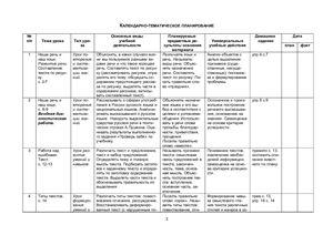 Календарно-тематическое планирование по русскому языку. 3 класс