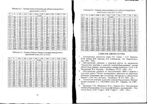 Буторин В.А. Расчет асинхронного двигателя по известным размерам магнитопровода. Часть 1
