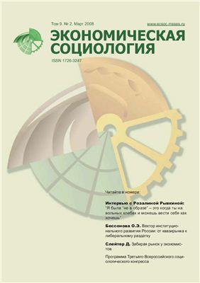 Экономическая социология 2008 №02