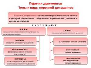 Презентация - Перечни документов