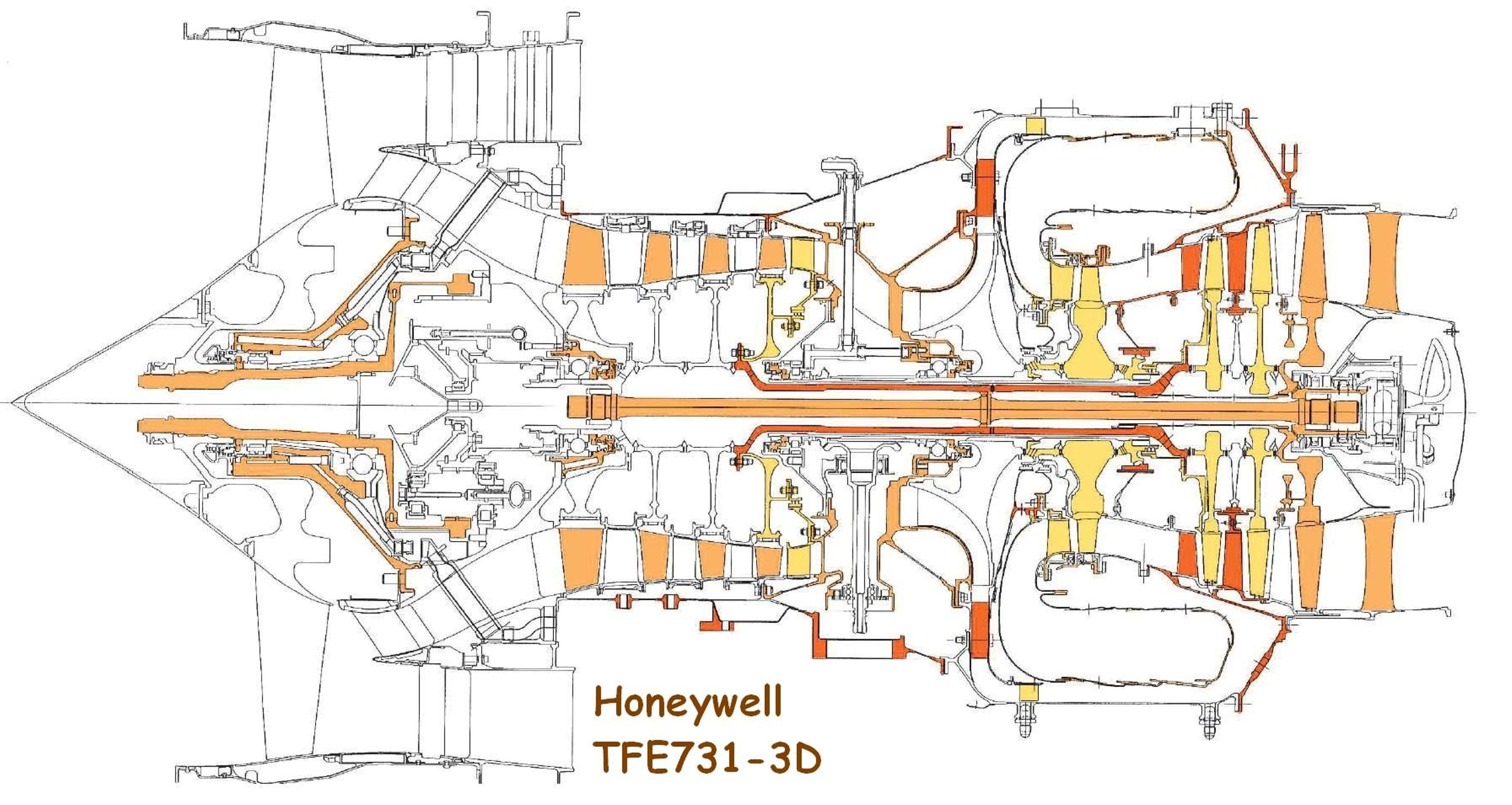 Авиационный двигатель Honeywell TFE731-3D