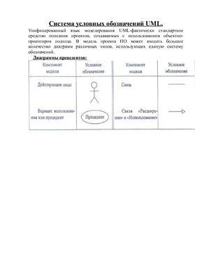 Система условных обозначений UML