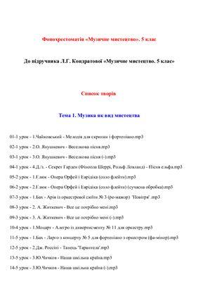 Фонохрестоматія - Музичне мистецтво. 5 клас (нова програма). Тема 1: Музика як вид мистецтва