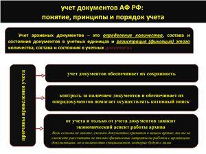 Презентация - Учет документов Архивного фонда РФ (АФ РФ)