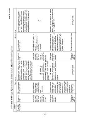 СТБ 1020-2008 Полуфабрикаты мясные натуральные. Общие технические условия