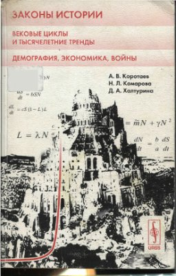 Коротаев А.В., Комарова Н.Л., Халтурина Д.А. Законы истории. Вековые циклы и тысячелетние тренды. Демография, экономика, войны