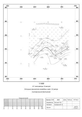Расчетно-графические работы по геодезии (практика)