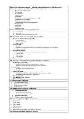 Таблиця - Класифікація документів за Швецова - Водка