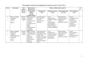 Календарно-тематическое планирование по русскому языку, 2 класс, 2012-2013 учебный год