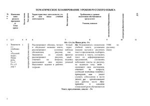 Рабочая программа и тематическое планирование уроков русского языка по программе Школа России 1 класс к учебнику В.П. Канакиной (ФГОС)