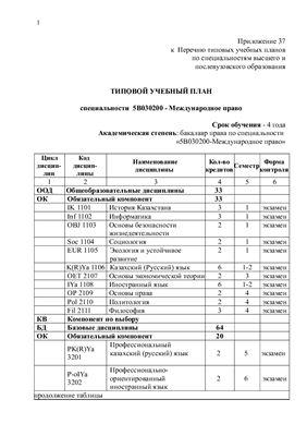 Типовой учебный план специальности 5В030200 - Международное право (Казахстан)