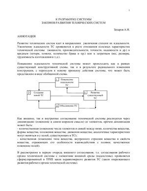 Захаров А.Н. К разработке системы законов развития технических систем