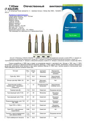 7.62-мм отечественный винтовочный патрон (7.62х53R)