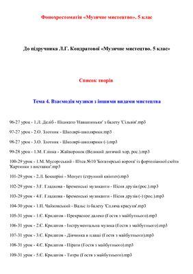 Фонохрестоматія - Музичне мистецтво. 5 клас (нова програма). Тема 4: Взаємодія музики з іншими видами мистецтва