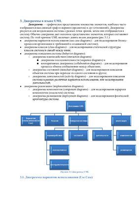 Диаграммы в языке UML