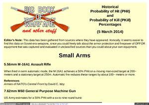 Исторические данные о вероятностях попадания для различных видов стрелкового и артиллерийского вооружения