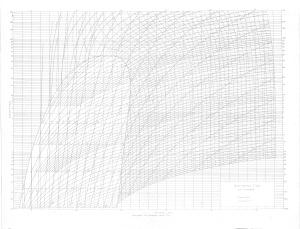 Диаграмма I - lnP для кислорода (0, 1 - 300 атм)