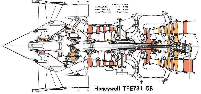 Авиационный двигатель Honeywell TFE731-5B