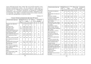 Голубенко А.Л., Петров А.С., Кашура А.Л. Теория технических систем. Часть 2