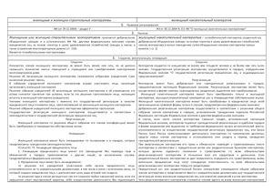 Таблица по жилищным кооперативам