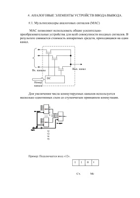 Аналоговые элементы устройств ввода-вывода
