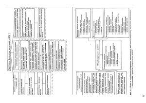 Курсовая работа Планирование и комплексный контроль за занимающимися адаптивной физической культурой