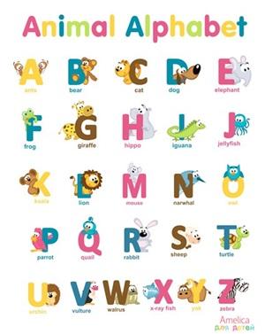 Английский алфавит для детей в картинках