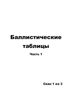 Таблицы баллистические. Часть I. Начальные скорости 75-450 м/с. 1/3