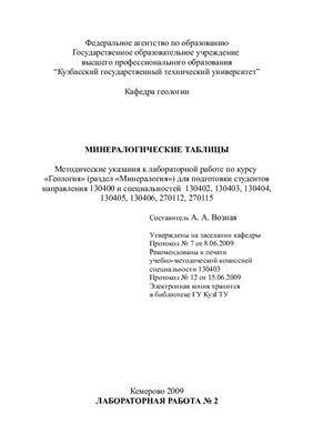 Возная А.А. Методические указания к лабораторной работе по курсу Геология (раздел Минералогия)