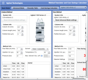 Agilent Method Translator and Cost Savings Calculator - 1200 Infinity Series