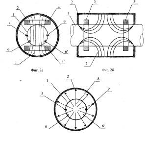 Разработка электромагнитного расходомера