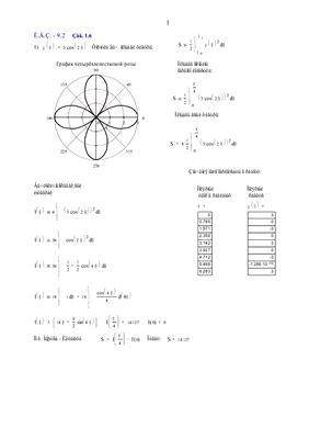 Индивидуальные задания по высшей математике. Глава 9. Определенный интеграл. Решены эадания ИДЗ-9.2, № 1.6; 2.6; 3.6 в Word