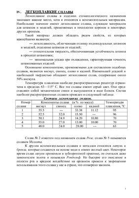 Реферат Легкоплавкие сплавы