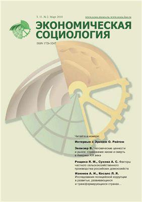Экономическая социология 2010 №02