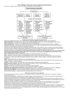 Экзамен по специальности по менеджменту онлайн калькулятор решение симплексных задач