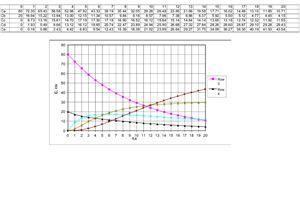 Лабораторная работа по мат. моделированию ХТП