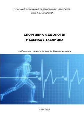 Єжова О.О. Спортивна фізіологія у схемах і таблицях