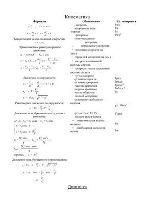 Формулы к решениям задач по физике примеры решения стереометрических задач