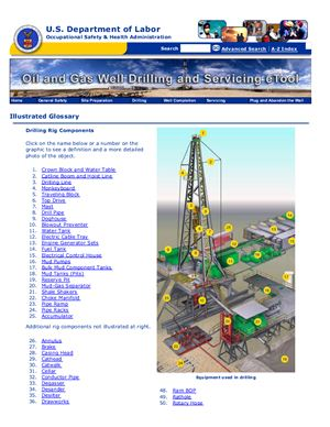 Drilling Rig Components. Illustrated Glossary