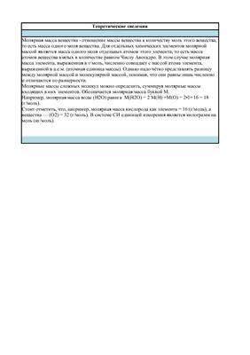 Расчет молярной массы химического соединения