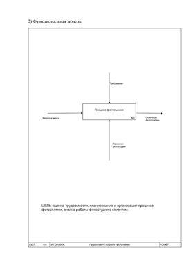 Контрольная работа - Функциональная модель IDEF 0