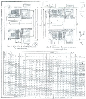 Курсовой проект - Конструирование модуля главного движения станка с компьютерным управлением