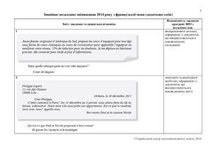 Відповіді ЗНО-2014 з французької мови (додаткова сесія)