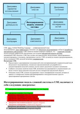 Ответы по UML